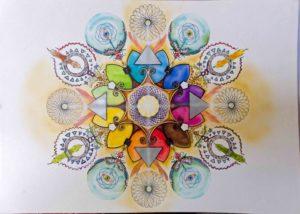 Mandala. Fusionner dans son sens large.
