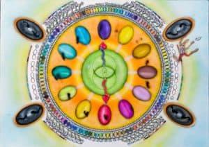 Mandala. Union des limites temporelles.